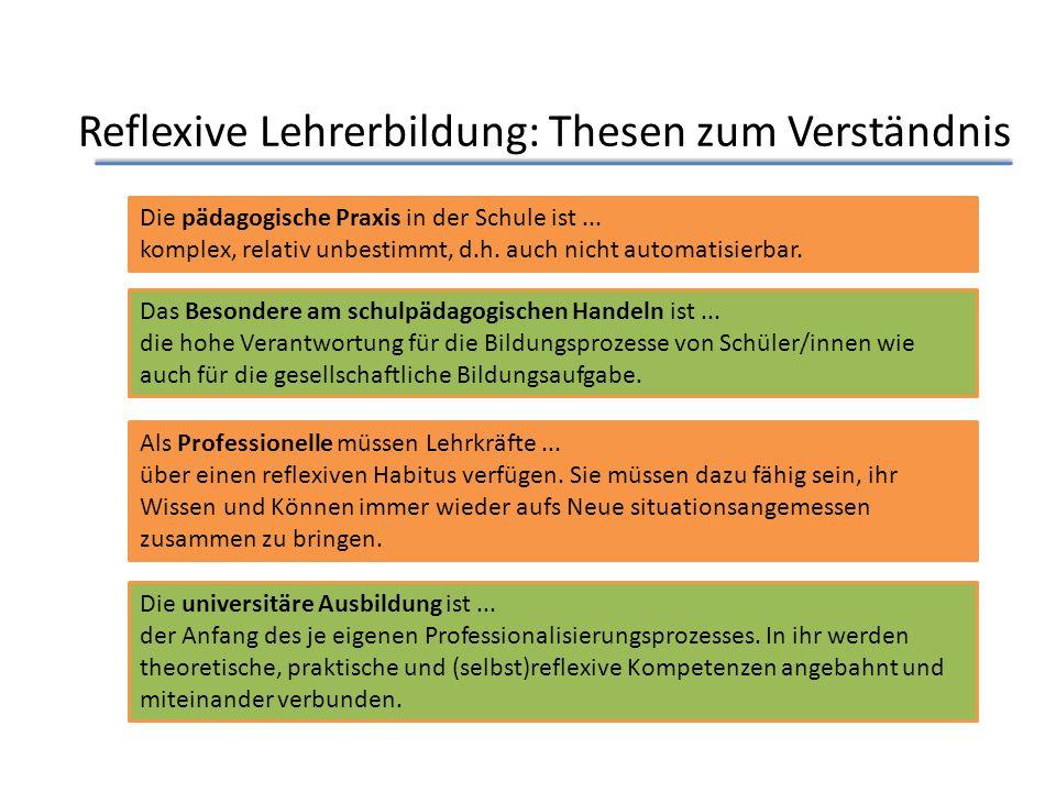 Reflexive Lehrerbildung: Thesen zum Verständnis Als Professionelle müssen Lehrkräfte...