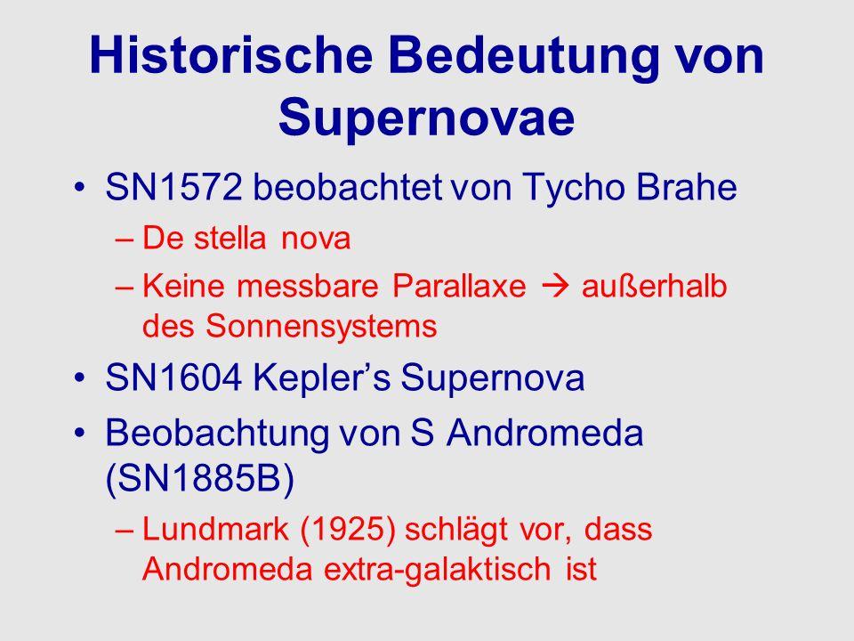 Historische Bedeutung von Supernovae SN1572 beobachtet von Tycho Brahe –De stella nova –Keine messbare Parallaxe außerhalb des Sonnensystems SN1604 Ke