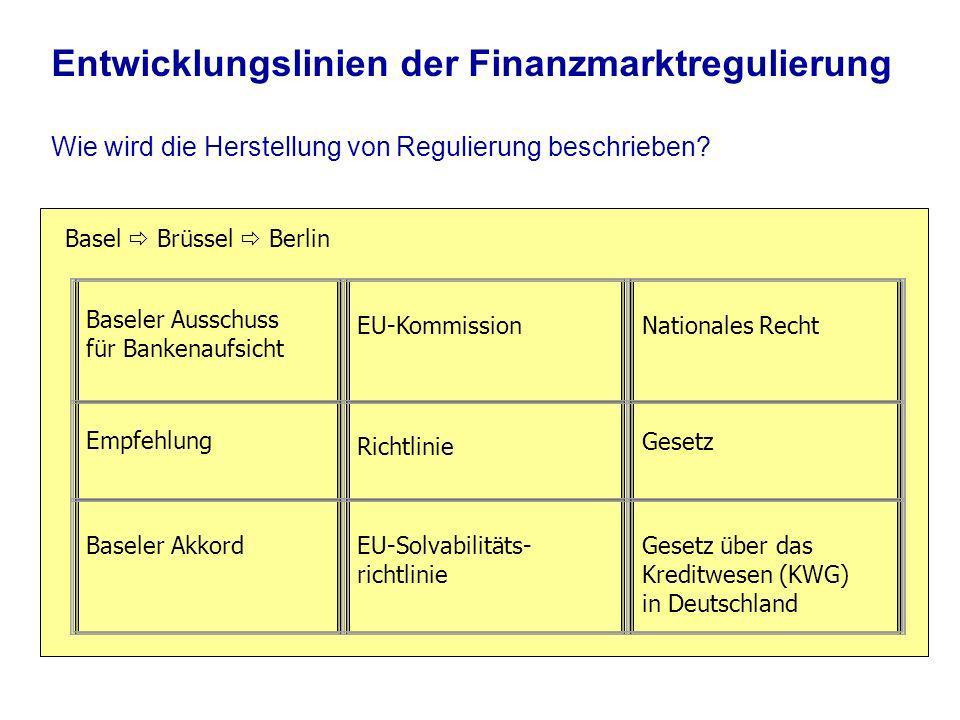 Entwicklungslinien der Finanzmarktregulierung Wie wird die Herstellung von Regulierung beschrieben.
