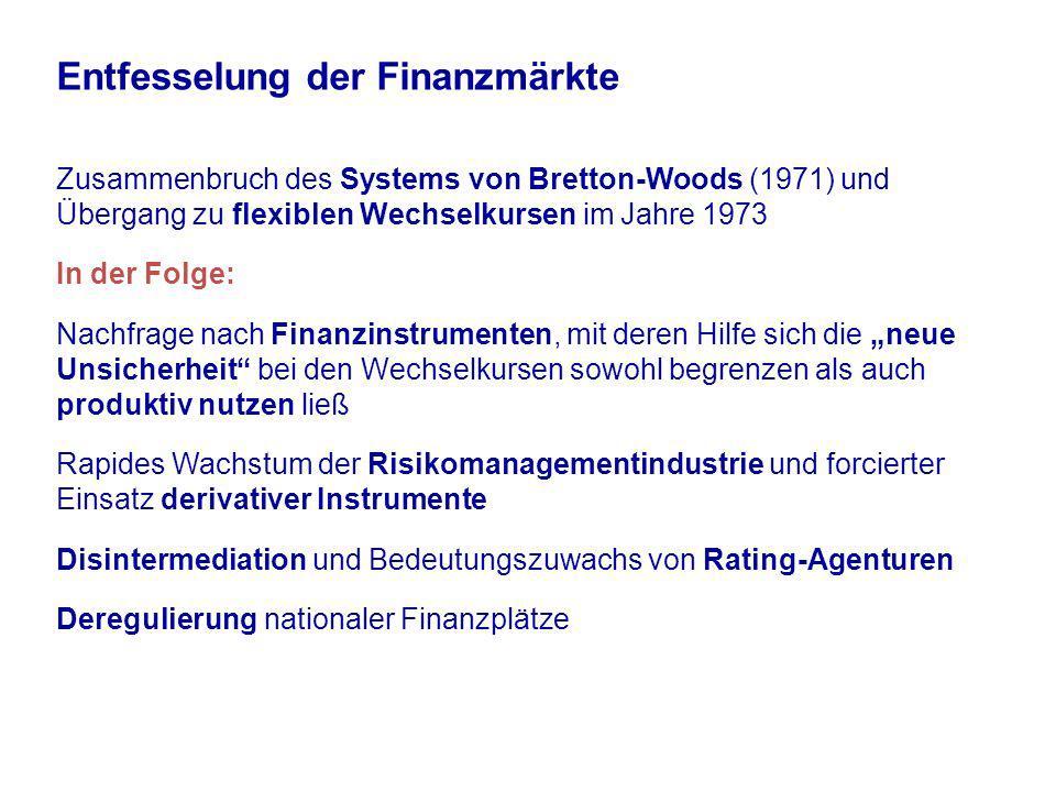 Entfesselung der Finanzmärkte Zusammenbruch des Systems von Bretton-Woods (1971) und Übergang zu flexiblen Wechselkursen im Jahre 1973 In der Folge: Nachfrage nach Finanzinstrumenten, mit deren Hilfe sich die neue Unsicherheit bei den Wechselkursen sowohl begrenzen als auch produktiv nutzen ließ Rapides Wachstum der Risikomanagementindustrie und forcierter Einsatz derivativer Instrumente Disintermediation und Bedeutungszuwachs von Rating-Agenturen Deregulierung nationaler Finanzplätze