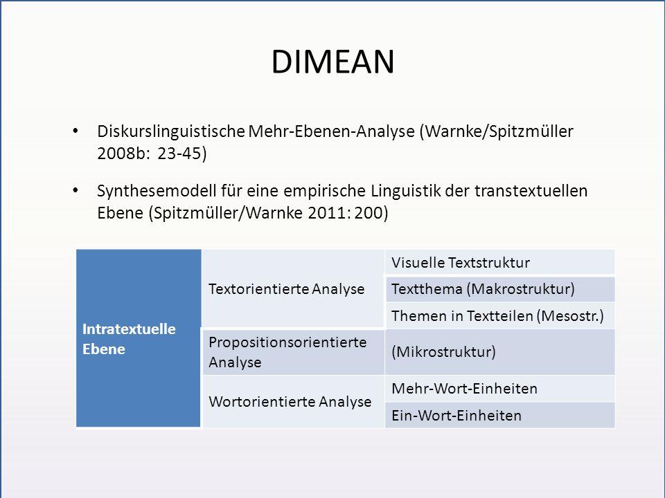 DIMEAN Diskurslinguistische Mehr-Ebenen-Analyse (Warnke/Spitzmüller 2008b: 23-45) Synthesemodell für eine empirische Linguistik der transtextuellen Eb
