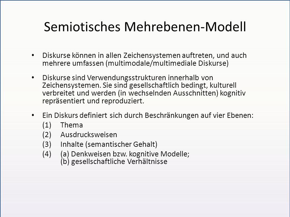 Semiotisches Mehrebenen-Modell Diskurse können in allen Zeichensystemen auftreten, und auch mehrere umfassen (multimodale/multimediale Diskurse) Disku