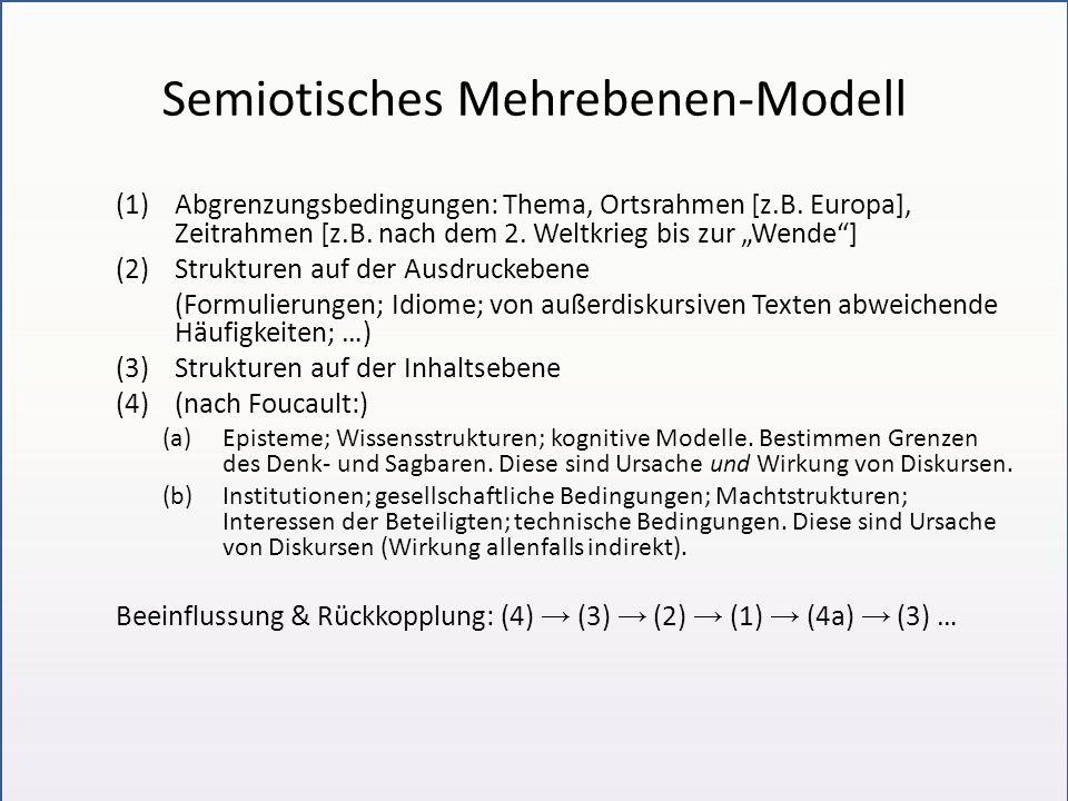 Semiotisches Mehrebenen-Modell (1)Abgrenzungsbedingungen: Thema, Ortsrahmen [z.B. Europa], Zeitrahmen [z.B. nach dem 2. Weltkrieg bis zur Wende] (2)St