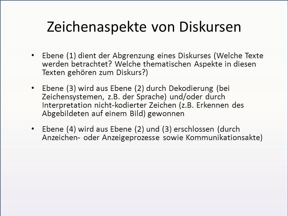 Zeichenaspekte von Diskursen Ebene (1) dient der Abgrenzung eines Diskurses (Welche Texte werden betrachtet? Welche thematischen Aspekte in diesen Tex