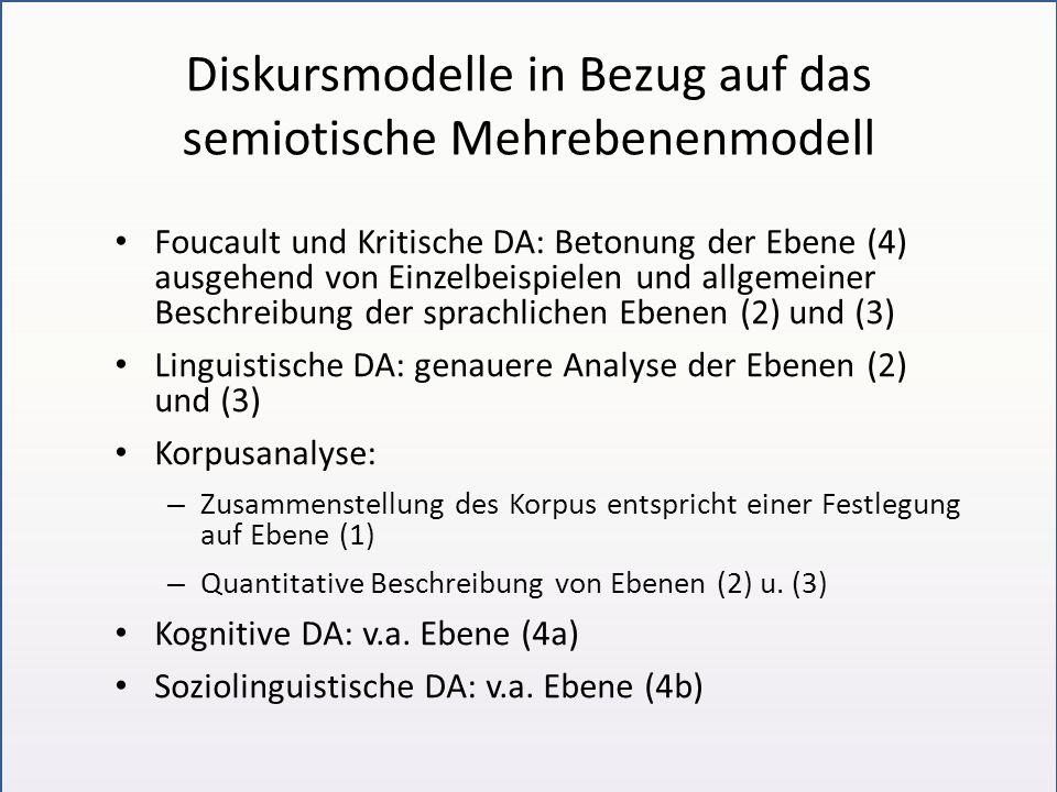Diskursmodelle in Bezug auf das semiotische Mehrebenenmodell Foucault und Kritische DA: Betonung der Ebene (4) ausgehend von Einzelbeispielen und allg