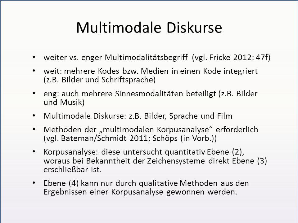 Multimodale Diskurse weiter vs. enger Multimodalitätsbegriff (vgl. Fricke 2012: 47f) weit: mehrere Kodes bzw. Medien in einen Kode integriert (z.B. Bi