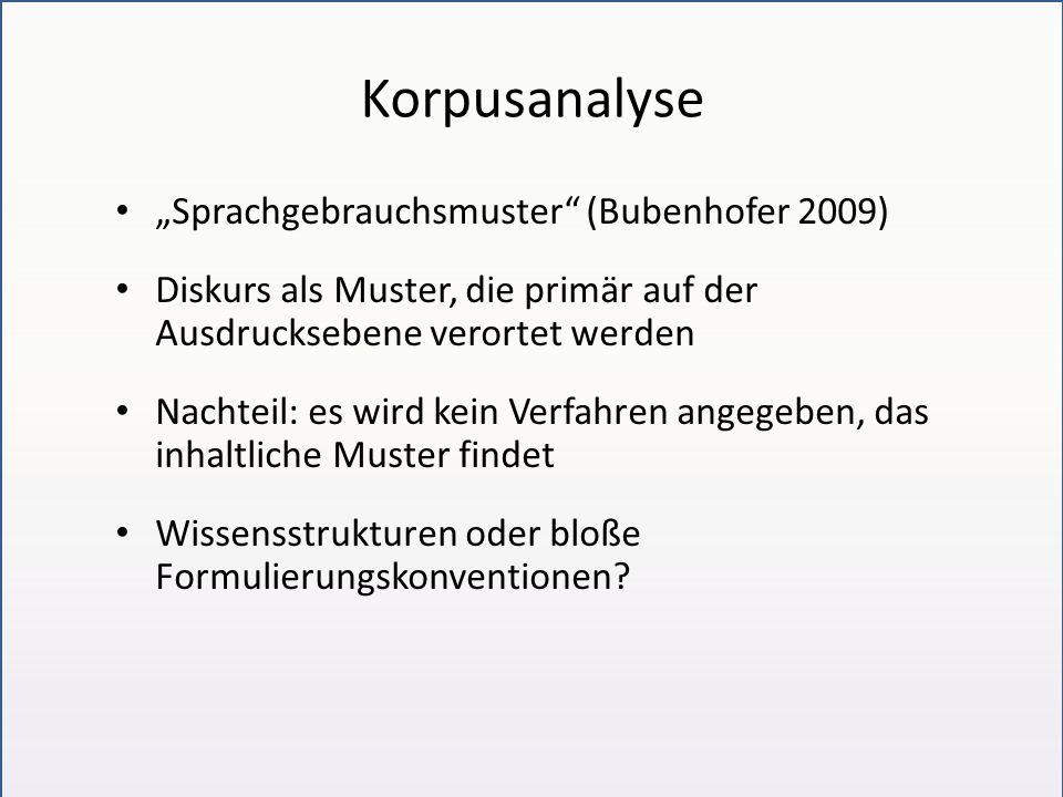 Korpusanalyse Sprachgebrauchsmuster (Bubenhofer 2009) Diskurs als Muster, die primär auf der Ausdrucksebene verortet werden Nachteil: es wird kein Ver