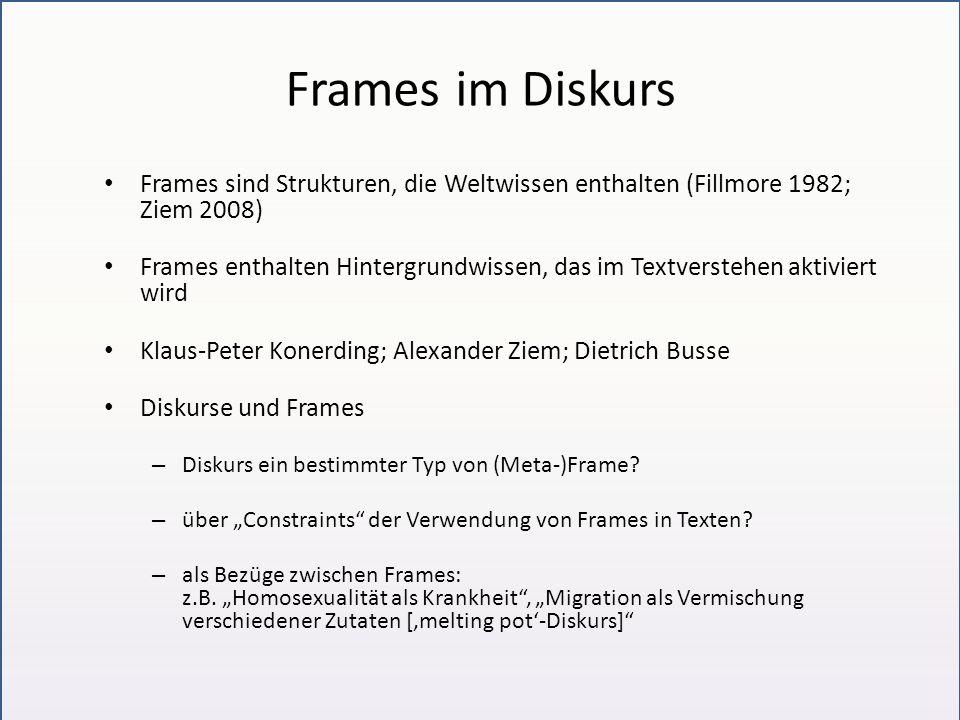 Frames im Diskurs Frames sind Strukturen, die Weltwissen enthalten (Fillmore 1982; Ziem 2008) Frames enthalten Hintergrundwissen, das im Textverstehen