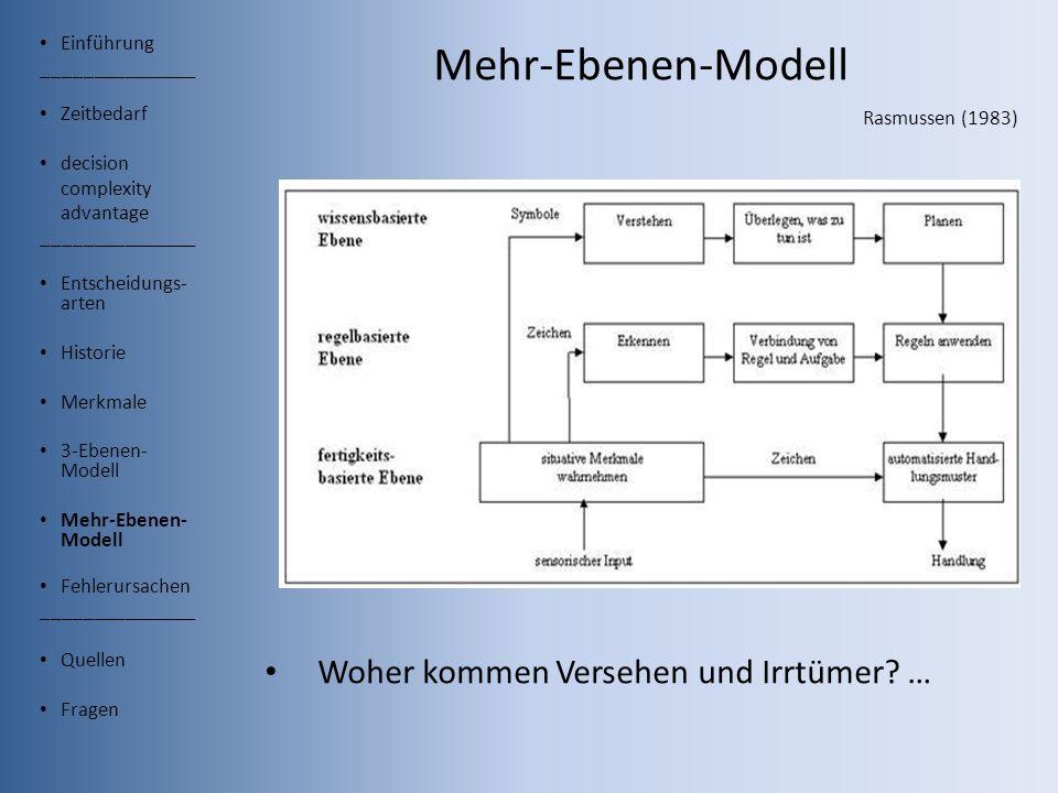 Einführung _______________ Zeitbedarf decision complexity advantage _______________ Entscheidungs- arten Historie Merkmale 3-Ebenen- Modell Mehr-Ebenen- Modell Fehlerursachen _______________ Quellen Fragen Mehr-Ebenen-Modell Rasmussen (1983) Woher kommen Versehen und Irrtümer.