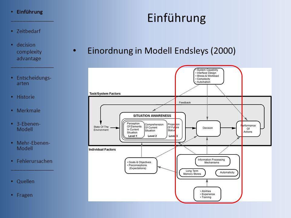 Einführung _______________ Zeitbedarf decision complexity advantage _______________ Entscheidungs- arten Historie Merkmale 3-Ebenen- Modell Mehr-Ebenen- Modell Fehlerursachen _______________ Quellen Fragen Einführung Einordnung in Modell Endsleys (2000)