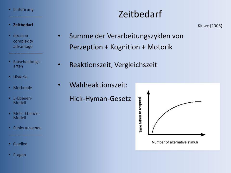 Einführung _______________ Zeitbedarf decision complexity advantage _______________ Entscheidungs- arten Historie Merkmale 3-Ebenen- Modell Mehr-Ebenen- Modell Fehlerursachen _______________ Quellen Fragen Zeitbedarf Kluwe (2006) Summe der Verarbeitungszyklen von Perzeption + Kognition + Motorik Reaktionszeit, Vergleichszeit Wahlreaktionszeit: Hick-Hyman-Gesetz