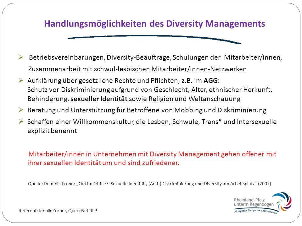 Referent: Jannik Zörner, QueerNet RLP Handlungsmöglichkeiten des Diversity Managements Betriebsvereinbarungen, Diversity-Beauftrage, Schulungen der Mi