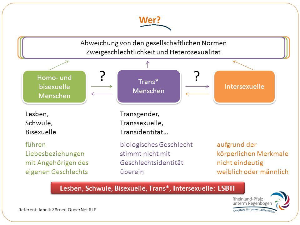 Referent: Jannik Zörner, QueerNet RLP Nackte Zahlen - Einstellungen 61% der Bevölkerung möchten mit dem Thema Homosexualität möglichst wenig in Berührung kommen.