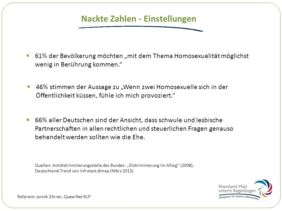 Referent: Jannik Zörner, QueerNet RLP Nackte Zahlen - die Realität 60 % Beschimpfungen 80 % Erfahrungen mit Diskriminierungen.