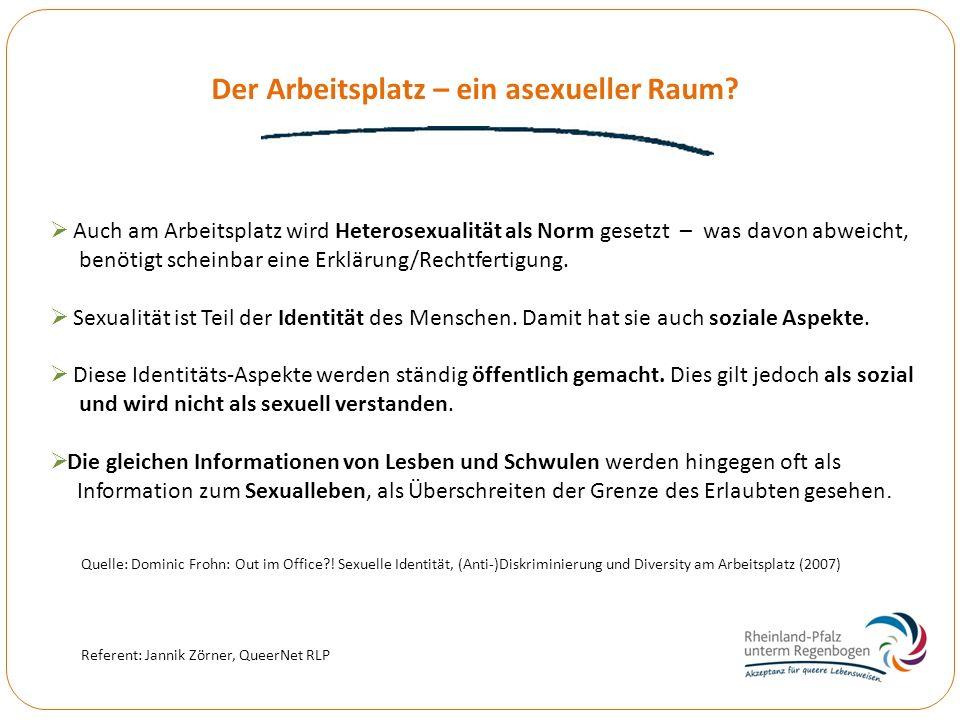 Referent: Jannik Zörner, QueerNet RLP Arbeitswelt: Diskriminierungserfahrungen von Schwulen und Lesben 75% haben Diskriminierungen am Arbeitsplatz erfahren.