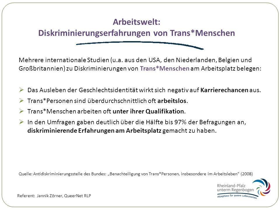 Referent: Jannik Zörner, QueerNet RLP Arbeitswelt: Diskriminierungserfahrungen von Trans*Menschen Mehrere internationale Studien (u.a. aus den USA, de