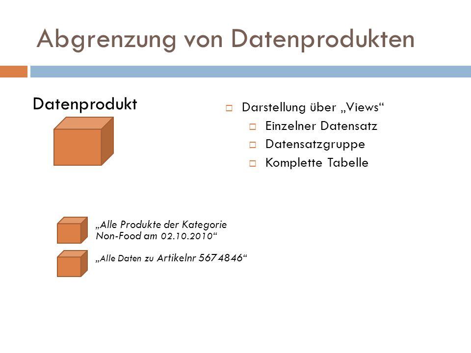 Abgrenzung von Datenprodukten Datenprodukt Darstellung über Views Einzelner Datensatz Datensatzgruppe Komplette Tabelle Alle Produkte der Kategorie Non-Food am 02.10.2010 Alle Daten zu Artikelnr 5674846