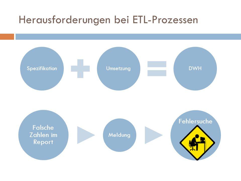 Herausforderungen bei ETL-Prozessen SpezifikationUmsetzungDWH