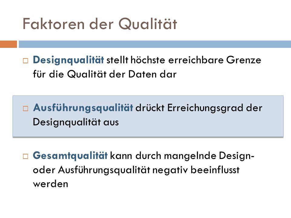 Faktoren der Qualität Designqualität stellt höchste erreichbare Grenze für die Qualität der Daten dar Ausführungsqualität drückt Erreichungsgrad der Designqualität aus Gesamtqualität kann durch mangelnde Design- oder Ausführungsqualität negativ beeinflusst werden