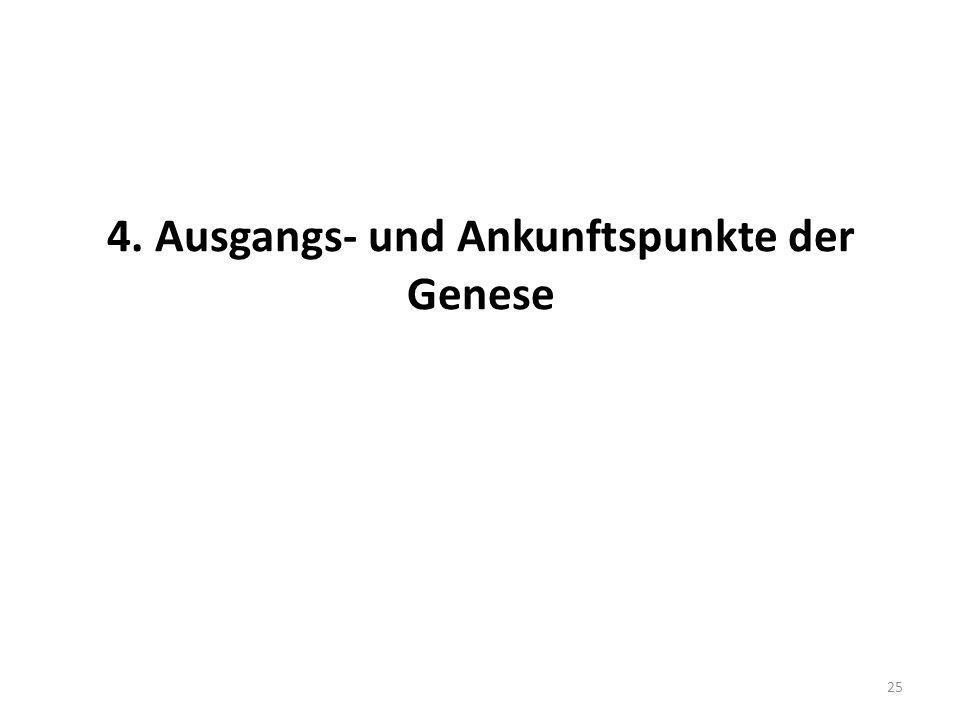 4. Ausgangs- und Ankunftspunkte der Genese 25