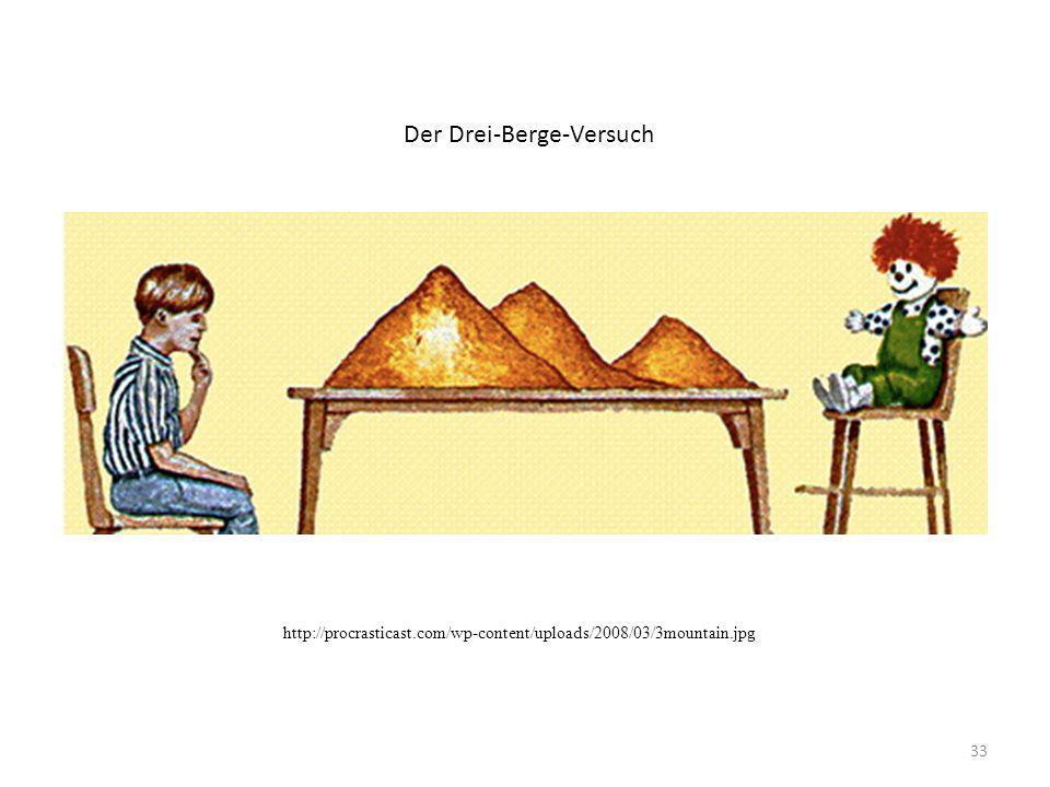 33 http://procrasticast.com/wp-content/uploads/2008/03/3mountain.jpg Der Drei-Berge-Versuch