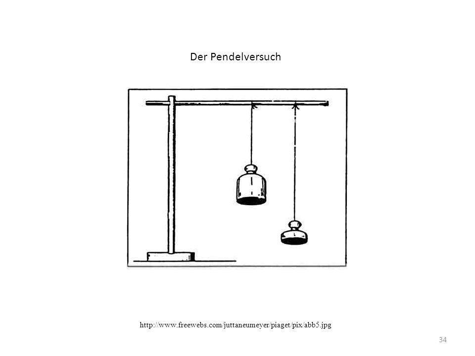 34 http://www.freewebs.com/juttaneumeyer/piaget/pix/abb5.jpg Der Pendelversuch