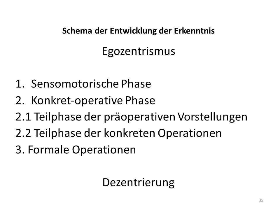 Egozentrismus 1.Sensomotorische Phase 2.Konkret-operative Phase 2.1 Teilphase der präoperativen Vorstellungen 2.2 Teilphase der konkreten Operationen