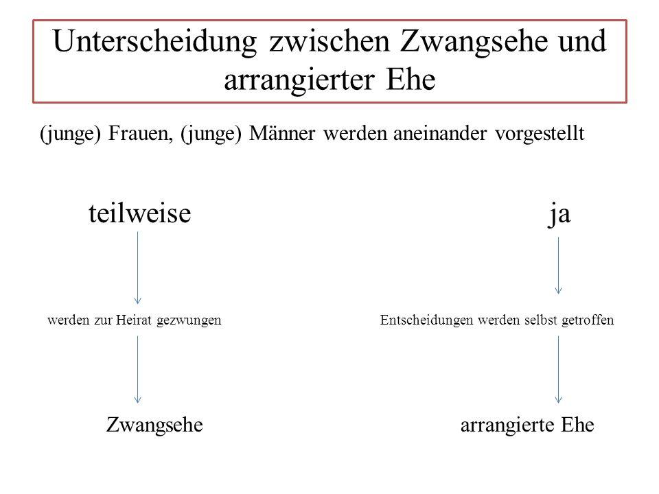 Unterscheidung zwischen Zwangsehe und arrangierter Ehe (junge) Frauen, (junge) Männer werden aneinander vorgestellt teilweiseja werden zur Heirat gezw