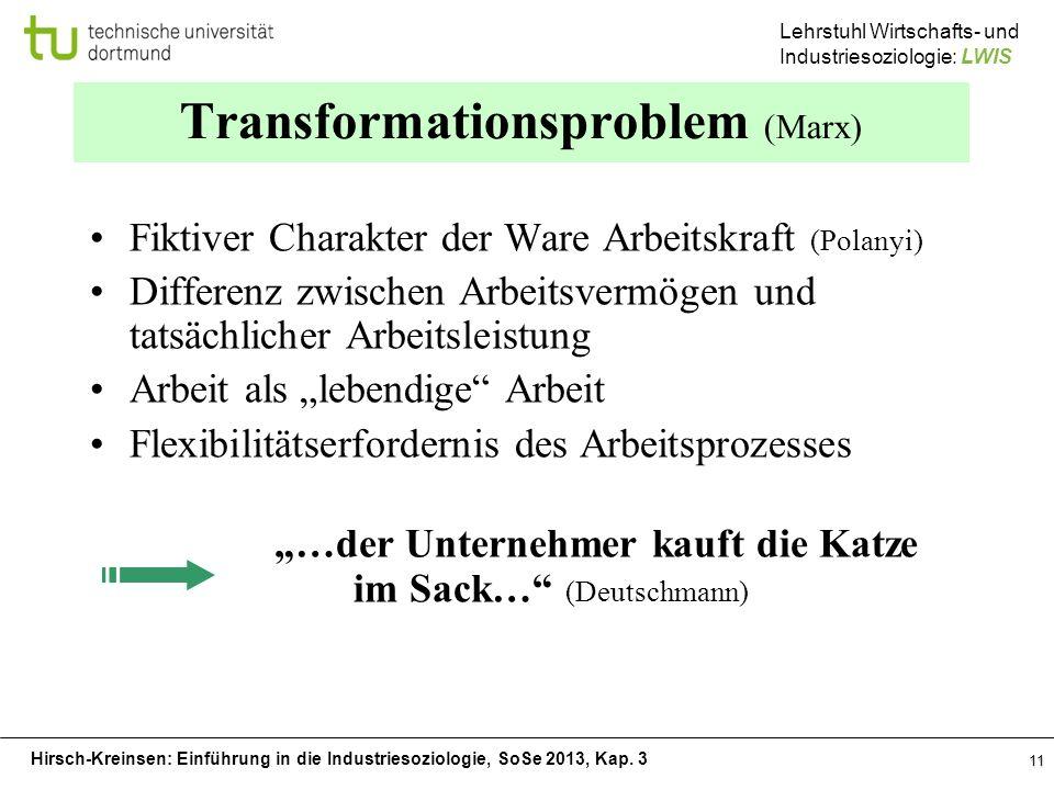 Hirsch-Kreinsen: Einführung in die Industriesoziologie, SoSe 2013, Kap. 3 Lehrstuhl Wirtschafts- und Industriesoziologie: LWIS 11 Transformationsprobl