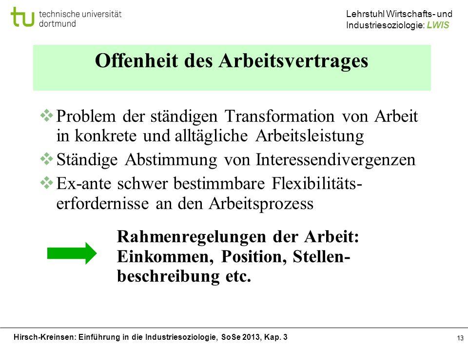 Hirsch-Kreinsen: Einführung in die Industriesoziologie, SoSe 2013, Kap. 3 Lehrstuhl Wirtschafts- und Industriesoziologie: LWIS 13 Offenheit des Arbeit