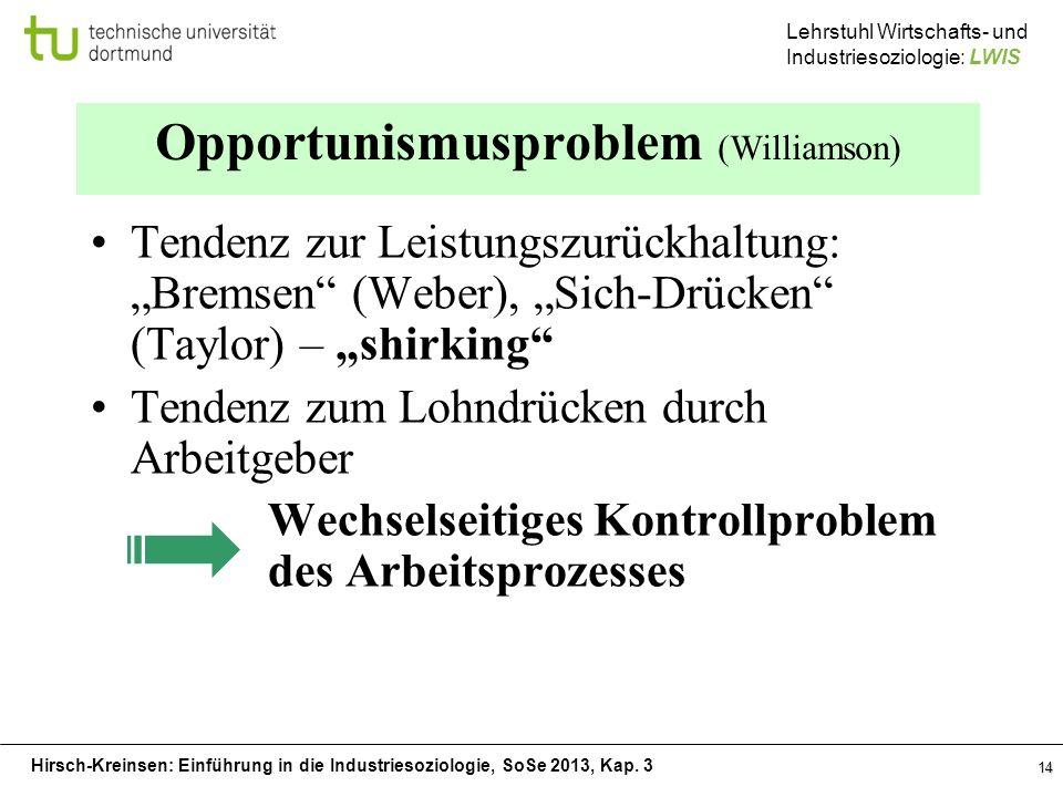 Hirsch-Kreinsen: Einführung in die Industriesoziologie, SoSe 2013, Kap. 3 Lehrstuhl Wirtschafts- und Industriesoziologie: LWIS 14 Opportunismusproblem