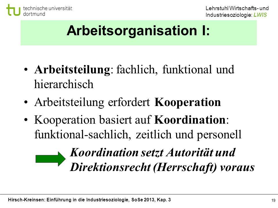 Hirsch-Kreinsen: Einführung in die Industriesoziologie, SoSe 2013, Kap. 3 Lehrstuhl Wirtschafts- und Industriesoziologie: LWIS 19 Arbeitsorganisation