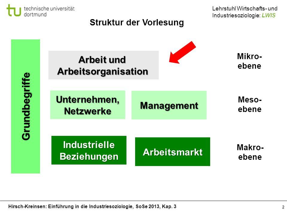 Hirsch-Kreinsen: Einführung in die Industriesoziologie, SoSe 2013, Kap. 3 Lehrstuhl Wirtschafts- und Industriesoziologie: LWIS 2 Grundbegriffe Arbeit