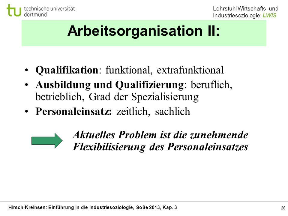 Hirsch-Kreinsen: Einführung in die Industriesoziologie, SoSe 2013, Kap. 3 Lehrstuhl Wirtschafts- und Industriesoziologie: LWIS 20 Arbeitsorganisation