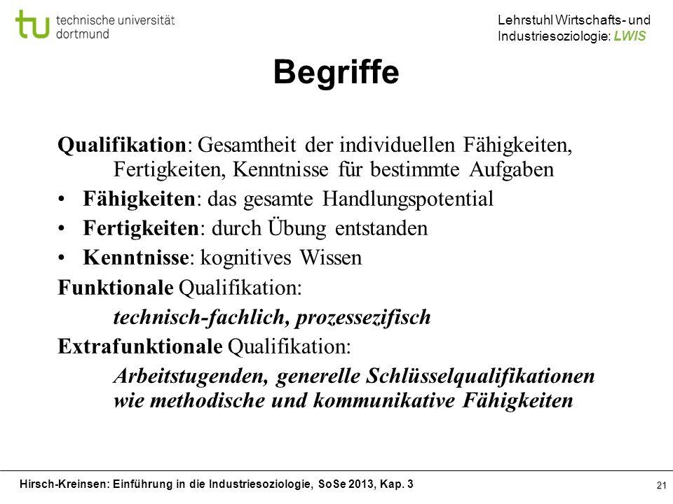 Hirsch-Kreinsen: Einführung in die Industriesoziologie, SoSe 2013, Kap. 3 Lehrstuhl Wirtschafts- und Industriesoziologie: LWIS 21 Begriffe Qualifikati