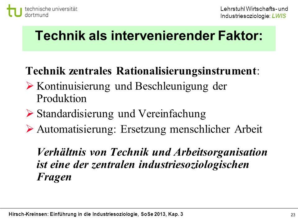 Hirsch-Kreinsen: Einführung in die Industriesoziologie, SoSe 2013, Kap. 3 Lehrstuhl Wirtschafts- und Industriesoziologie: LWIS 23 Technik als interven