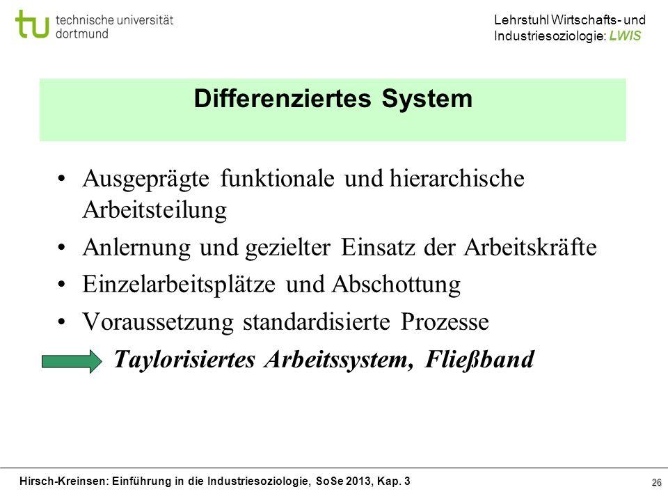 Hirsch-Kreinsen: Einführung in die Industriesoziologie, SoSe 2013, Kap. 3 Lehrstuhl Wirtschafts- und Industriesoziologie: LWIS 26 Differenziertes Syst