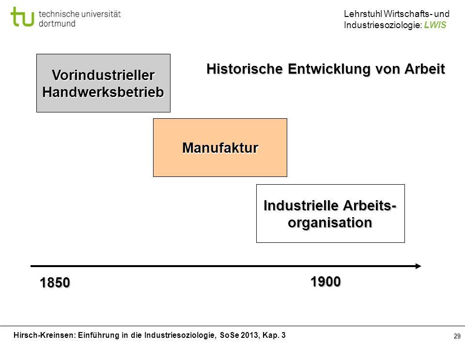 Hirsch-Kreinsen: Einführung in die Industriesoziologie, SoSe 2013, Kap. 3 Lehrstuhl Wirtschafts- und Industriesoziologie: LWIS 29 VorindustriellerHand