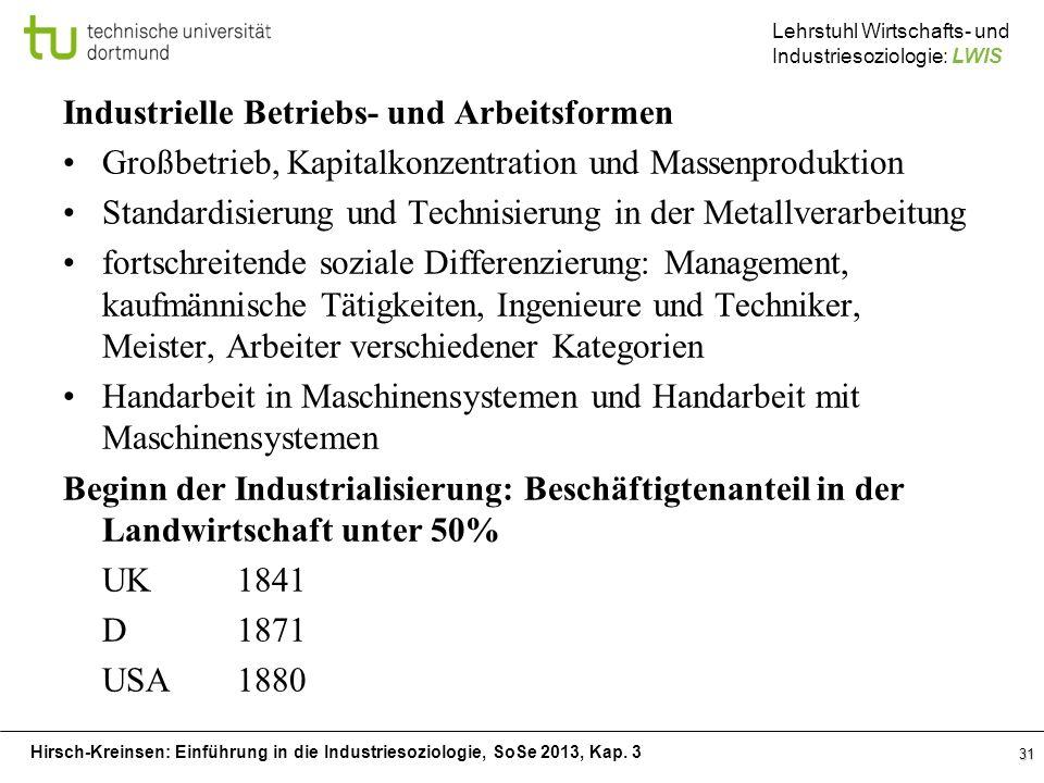 Hirsch-Kreinsen: Einführung in die Industriesoziologie, SoSe 2013, Kap. 3 Lehrstuhl Wirtschafts- und Industriesoziologie: LWIS Industrielle Betriebs-