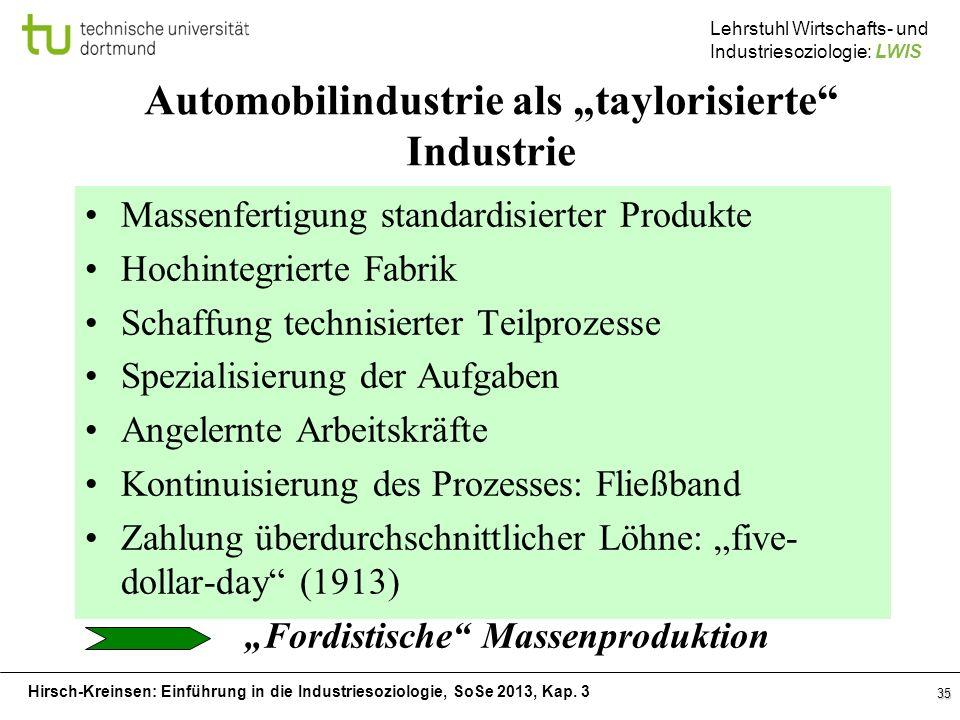 Hirsch-Kreinsen: Einführung in die Industriesoziologie, SoSe 2013, Kap. 3 Lehrstuhl Wirtschafts- und Industriesoziologie: LWIS 35 Automobilindustrie a