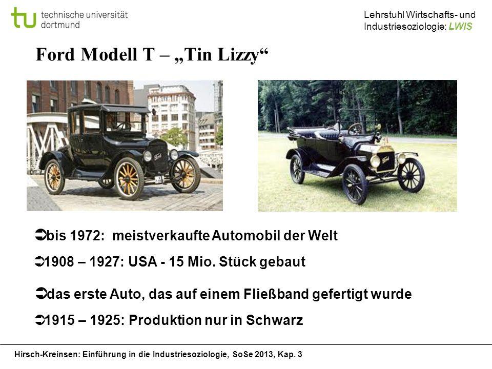 Hirsch-Kreinsen: Einführung in die Industriesoziologie, SoSe 2013, Kap. 3 Lehrstuhl Wirtschafts- und Industriesoziologie: LWIS Ford Modell T – Tin Liz