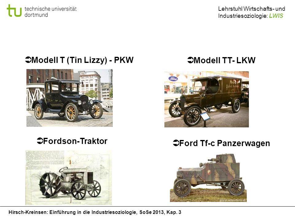 Hirsch-Kreinsen: Einführung in die Industriesoziologie, SoSe 2013, Kap. 3 Lehrstuhl Wirtschafts- und Industriesoziologie: LWIS Modell T (Tin Lizzy) -