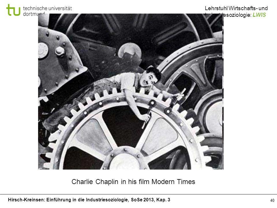 Hirsch-Kreinsen: Einführung in die Industriesoziologie, SoSe 2013, Kap. 3 Lehrstuhl Wirtschafts- und Industriesoziologie: LWIS 40 Charlie Chaplin in h