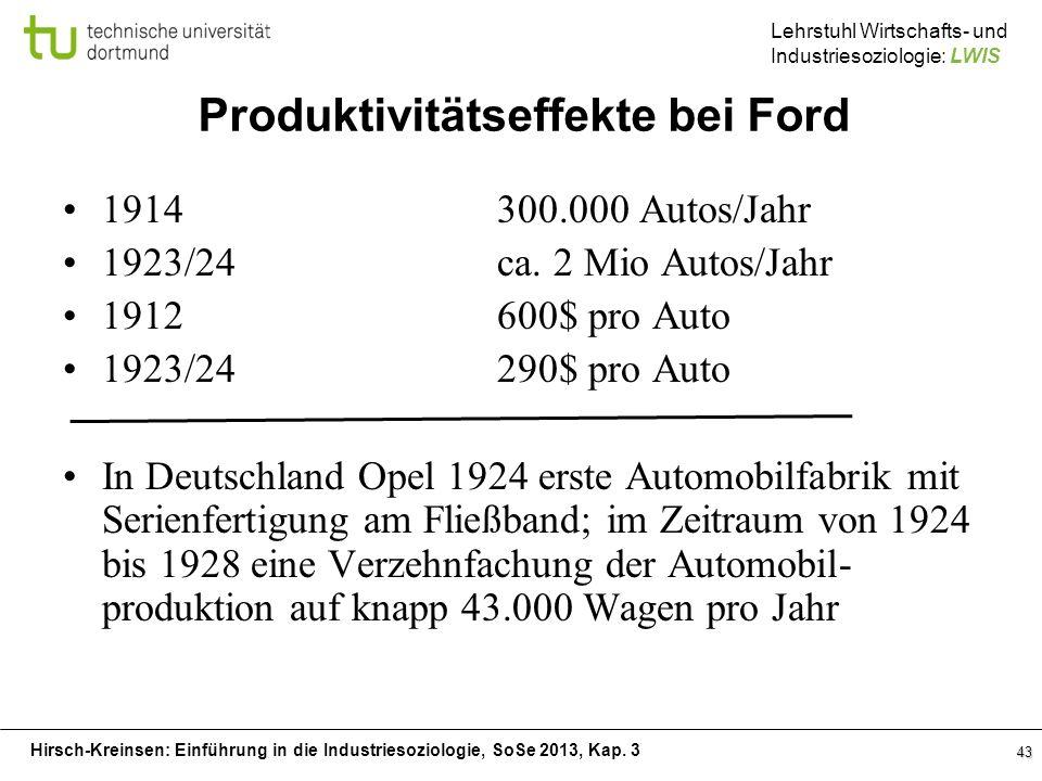 Hirsch-Kreinsen: Einführung in die Industriesoziologie, SoSe 2013, Kap. 3 Lehrstuhl Wirtschafts- und Industriesoziologie: LWIS Produktivitätseffekte b