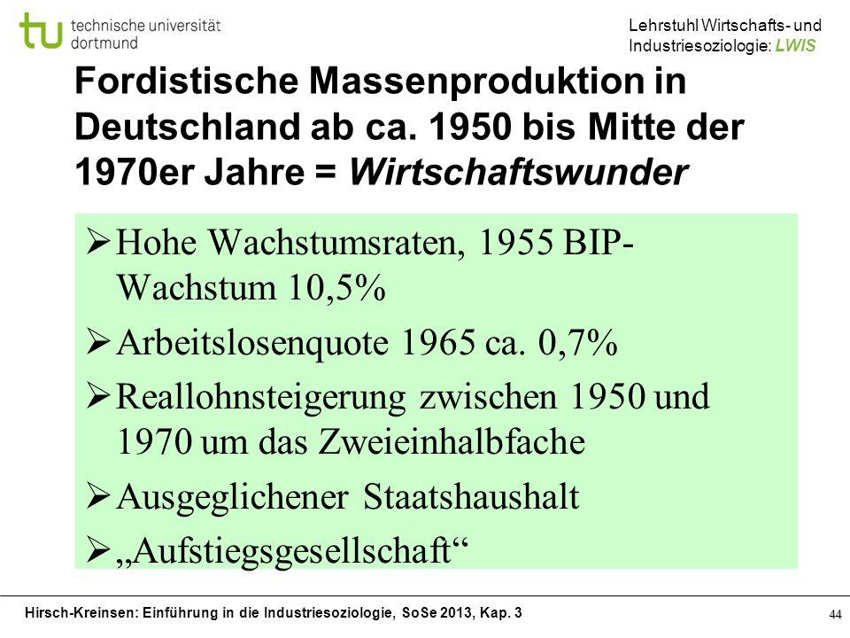 Hirsch-Kreinsen: Einführung in die Industriesoziologie, SoSe 2013, Kap. 3 Lehrstuhl Wirtschafts- und Industriesoziologie: LWIS 44 Fordistische Massenp