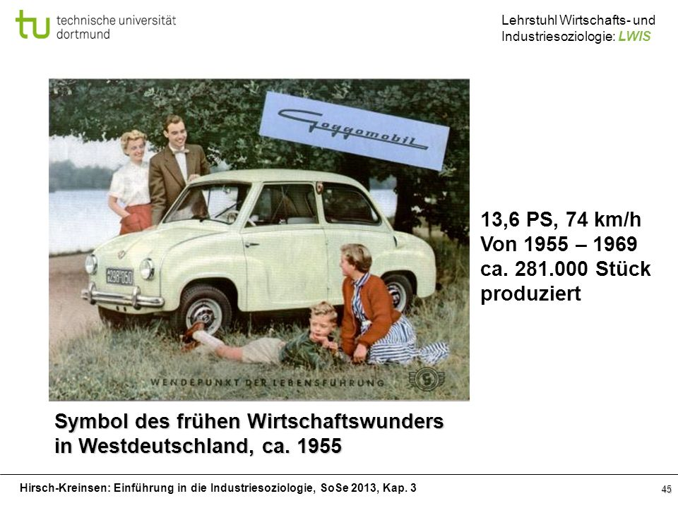 Hirsch-Kreinsen: Einführung in die Industriesoziologie, SoSe 2013, Kap. 3 Lehrstuhl Wirtschafts- und Industriesoziologie: LWIS 45 Symbol des frühen Wi