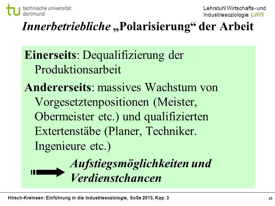 Hirsch-Kreinsen: Einführung in die Industriesoziologie, SoSe 2013, Kap. 3 Lehrstuhl Wirtschafts- und Industriesoziologie: LWIS 48 Innerbetriebliche Po