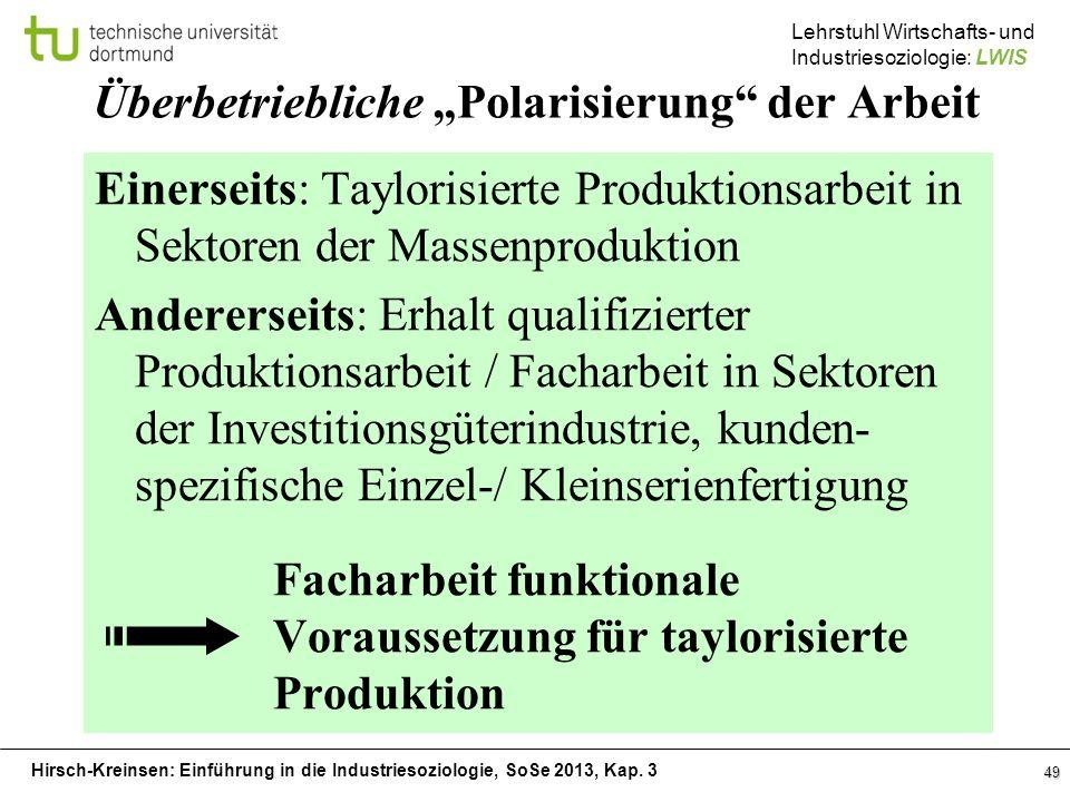 Hirsch-Kreinsen: Einführung in die Industriesoziologie, SoSe 2013, Kap. 3 Lehrstuhl Wirtschafts- und Industriesoziologie: LWIS 49 Überbetriebliche Pol