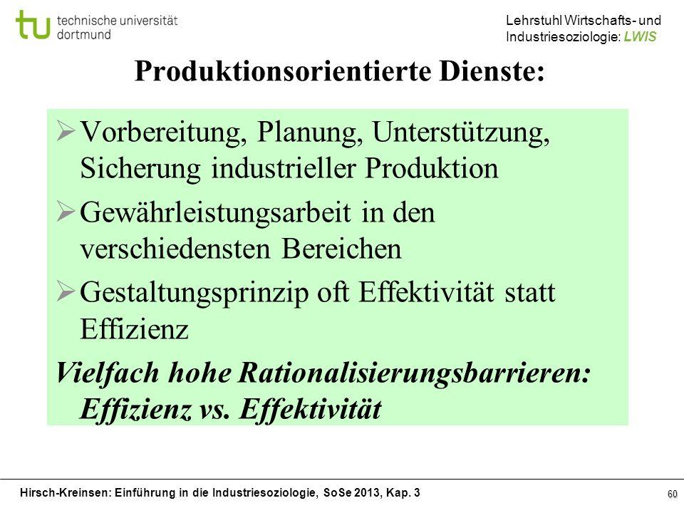 Hirsch-Kreinsen: Einführung in die Industriesoziologie, SoSe 2013, Kap. 3 Lehrstuhl Wirtschafts- und Industriesoziologie: LWIS 60 Produktionsorientier