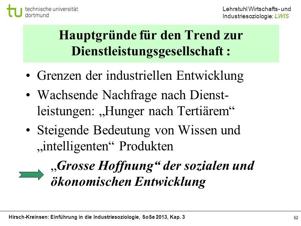 Hirsch-Kreinsen: Einführung in die Industriesoziologie, SoSe 2013, Kap. 3 Lehrstuhl Wirtschafts- und Industriesoziologie: LWIS 62 Hauptgründe für den